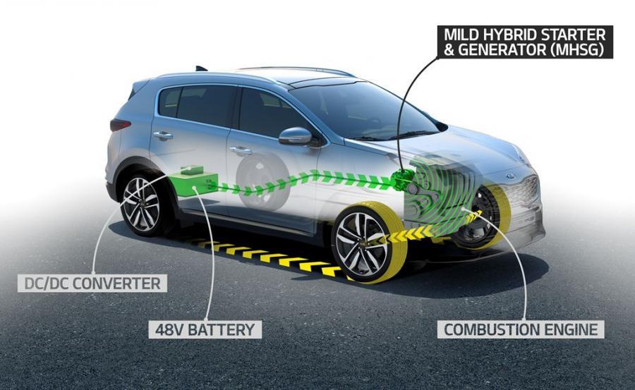 Producent podkreśla, że jednostka elektryczna, która w hybrydzie typu mild hybrid jest wykorzystywana również jako generator, pozwala na dłuższą jazdę z wyłączony silnikiem spalinowym