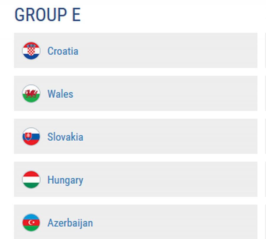 Losowanie Euro 2020: Grupa E