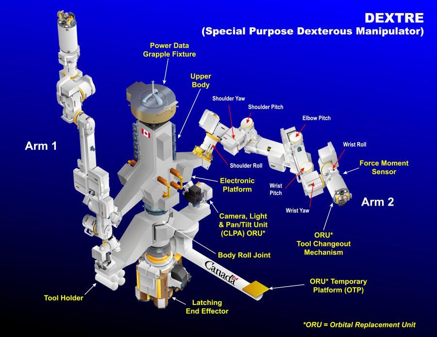 Robot ma dwa potężne ramiona