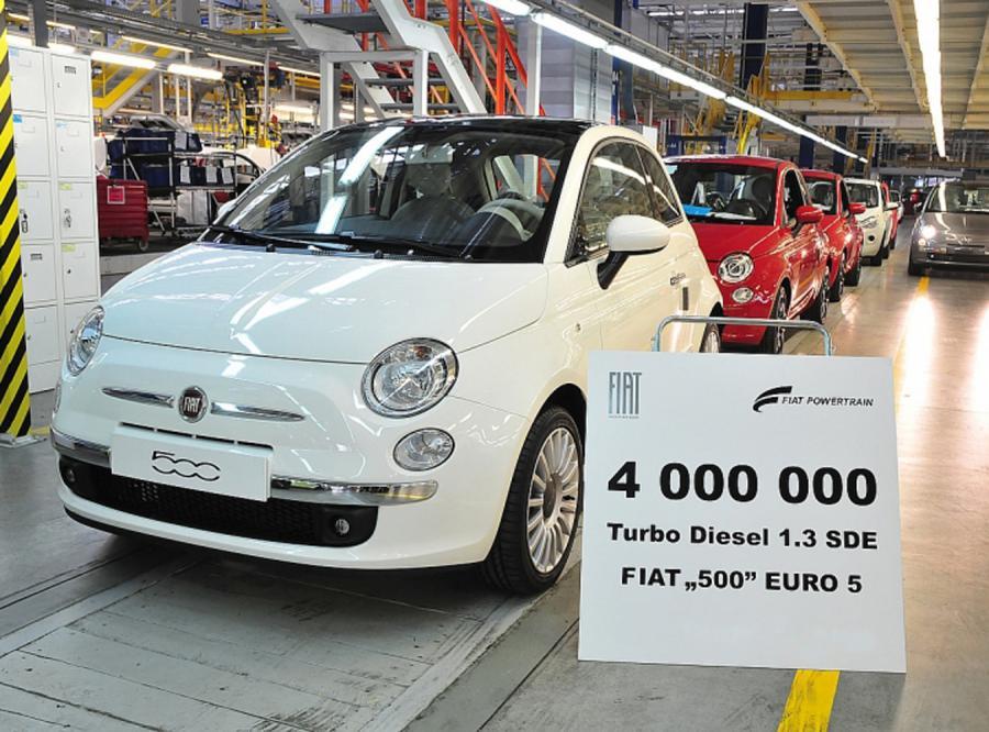 Fiat 500 - najlepsze auto w klasie mini