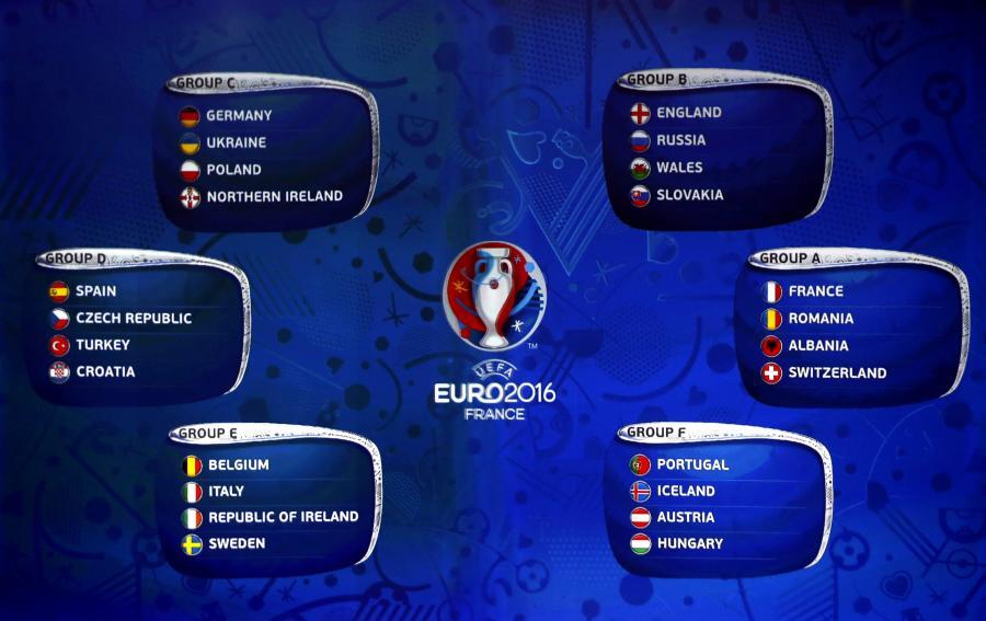 Wyniki losowania grup Euro 2016